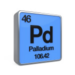 Palladium   GRHardnessTester.com